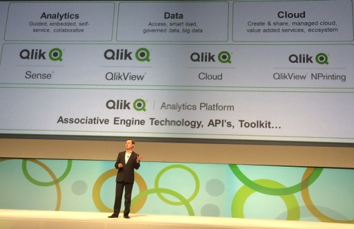 Anthony Deighton, CTO, introduces the Qlik Analytics Platform.