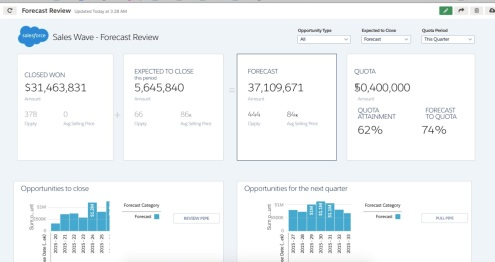 A sales forecast report served up by the Salesforce Sales Wave app set for release later this year