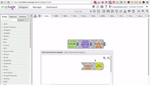SnapLogic hides the messy details of integration inside reusable
