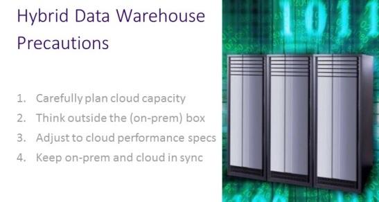 @Teradata, #cloud, #datawarehousing