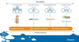 teradata-cloud-options