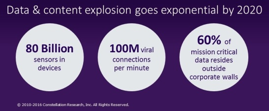 data-explosion-by-2020