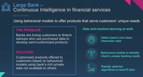 @IBM, #MachineLearning, #Analytics