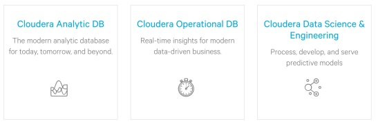 Cloudera Deployment Packages