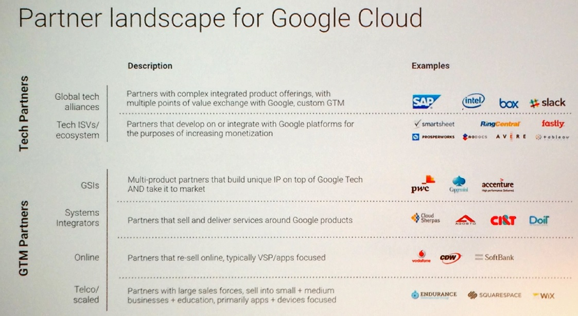 @GoogleCloud, #GoogleNext17, #AI