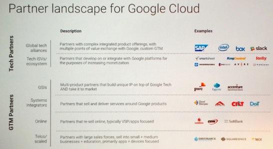 @GoogleCloud, #GoogleNext17, #AI