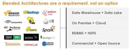 @Teradata, https://doughenschen.com/2017/05/16/teradata-transition-to-cloud-and-consulting-continues/TD3PI, https://doughenschen.com/2017/05/16/teradata-transition-to-cloud-and-consulting-continues/Analytics