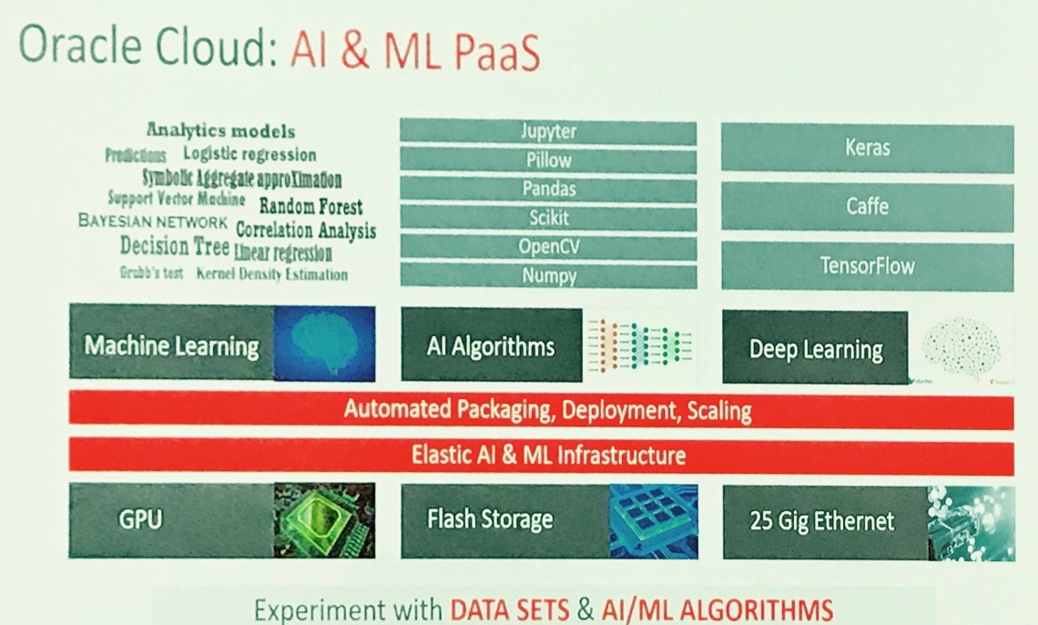 Oracle AI & ML PaaS