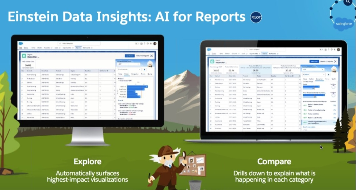 @Salesforce, #DF17, #AI, #Analytics