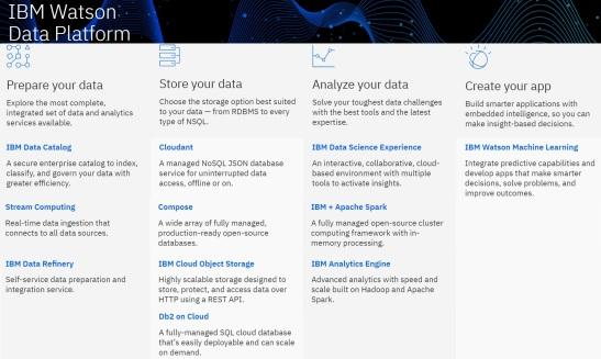 @IBM, #Analytics, #AI