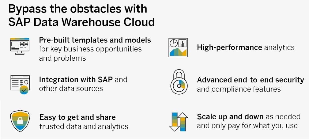 @SAP #Analytics