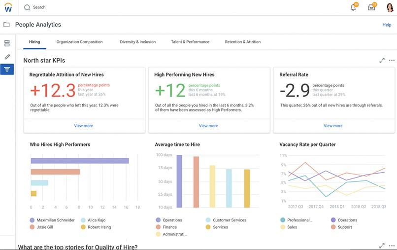 @Workday, #Analytics
